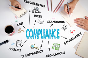 Workplace Compliance Retainer Plans